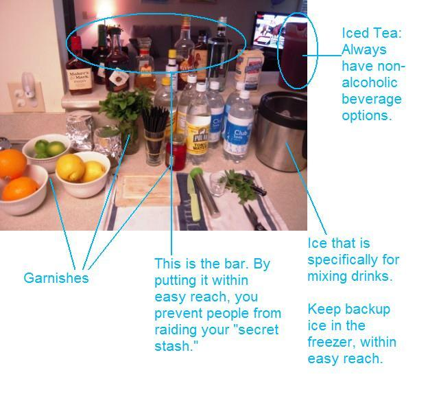 Party stagging - getting your drinks and garnish organized
